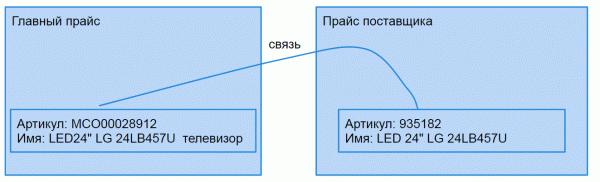 step6_1