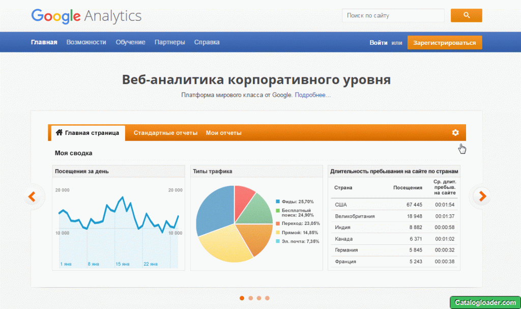 Модуль Google Analytics