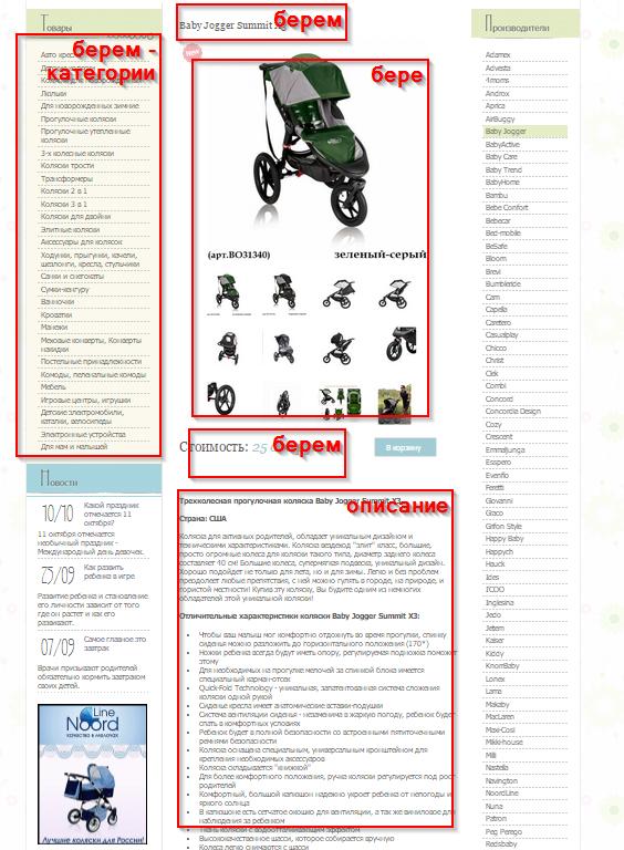Наполнение интернет магазина kolyaski-land.ru
