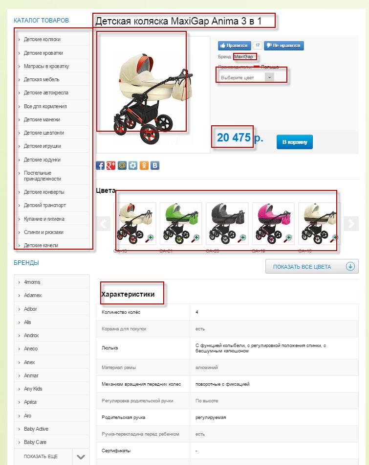 Наполнение каталога интернет магазина vsekroham.ru
