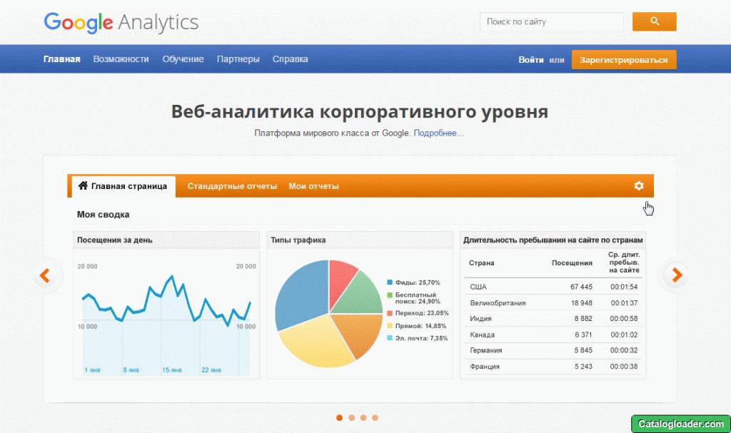 Модуль Google Analytics